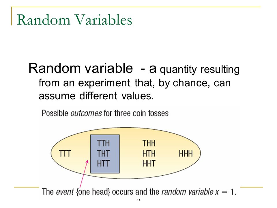Random Variables Random variable - a quantity resulting from an experiment that, by chance, can assume different values.