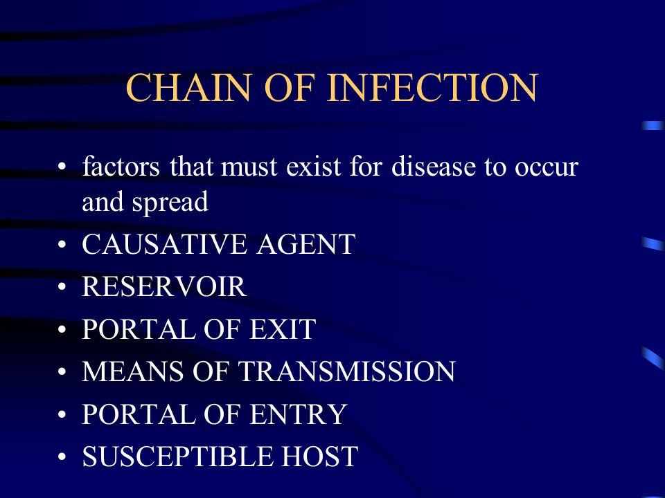 CHAIN OF INFECTION factors that must exist for disease to occur and spread. CAUSATIVE AGENT. RESERVOIR.