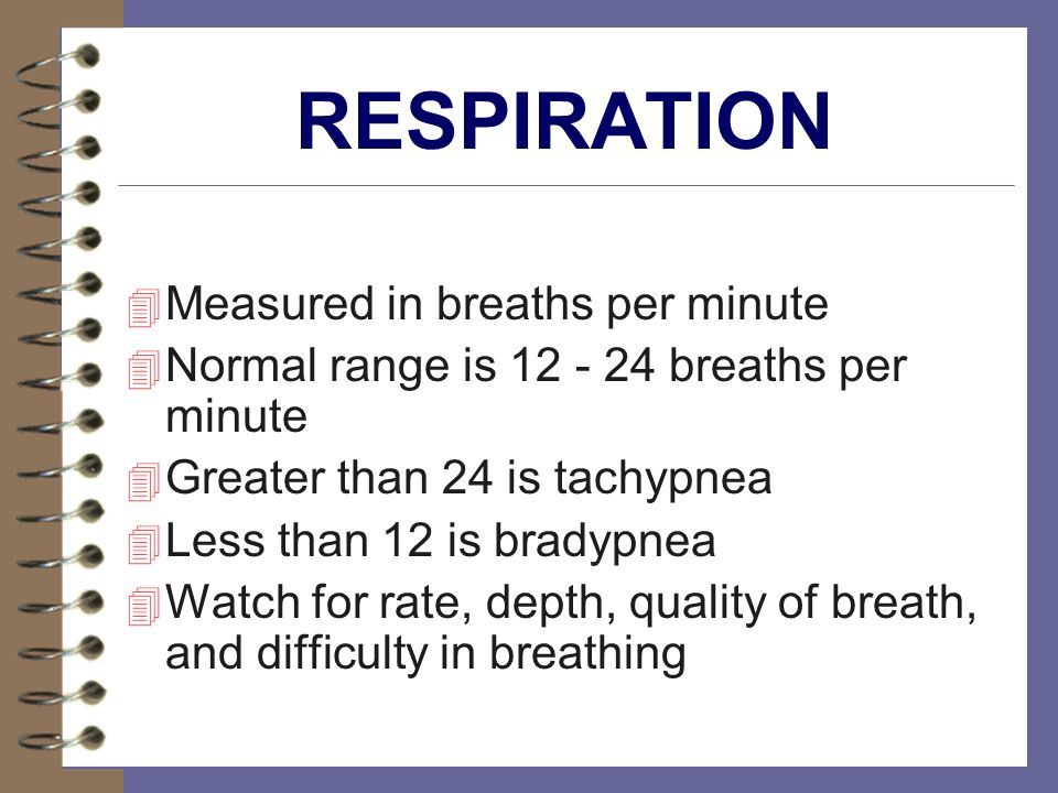 RESPIRATION Measured in breaths per minute