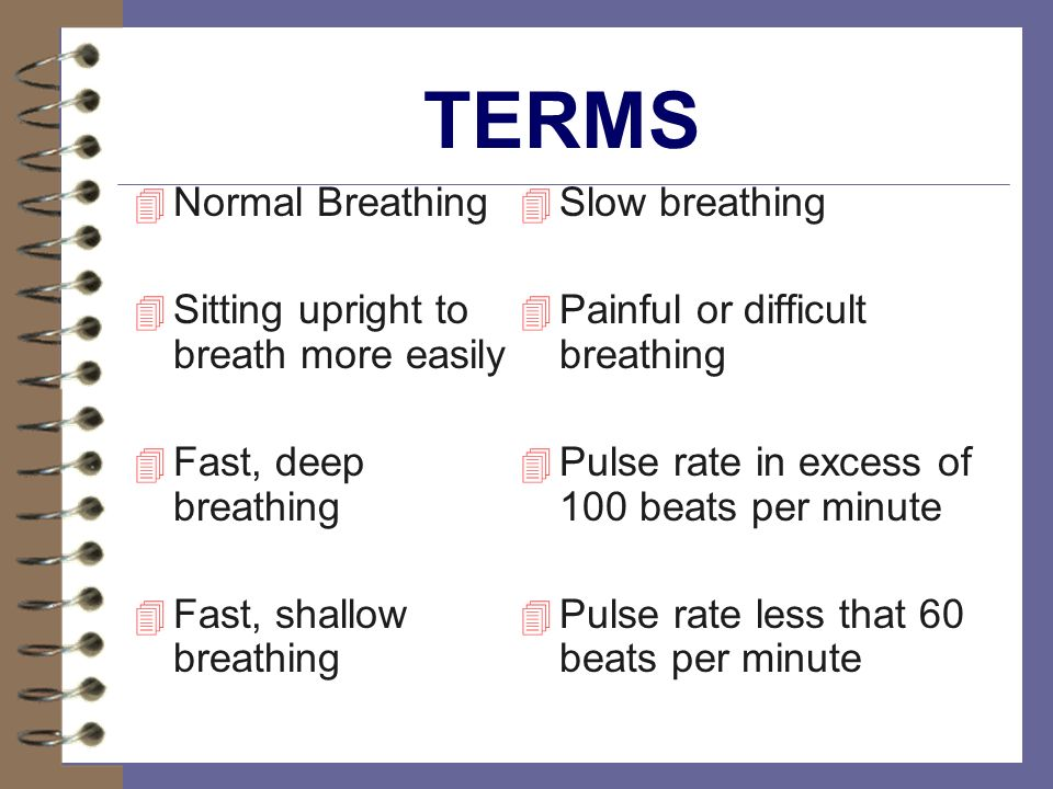 TERMS Normal Breathing Sitting upright to breath more easily