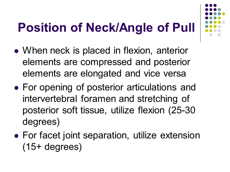 Position of Neck/Angle of Pull