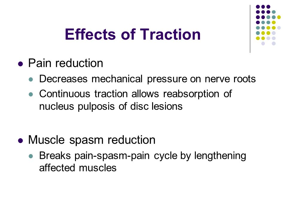 Effects of Traction Pain reduction Muscle spasm reduction
