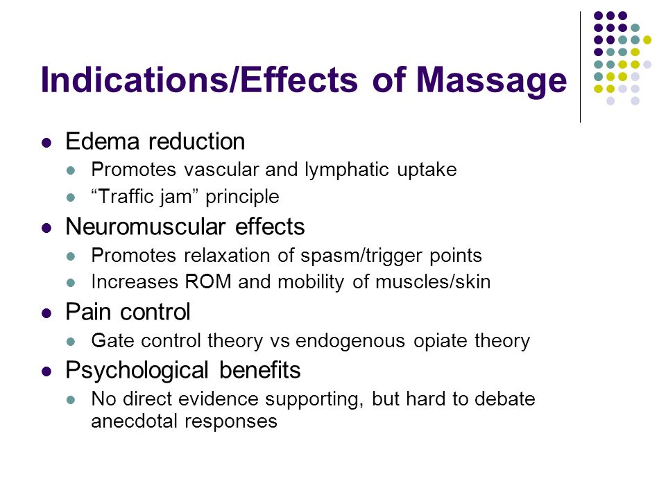 Indications/Effects of Massage