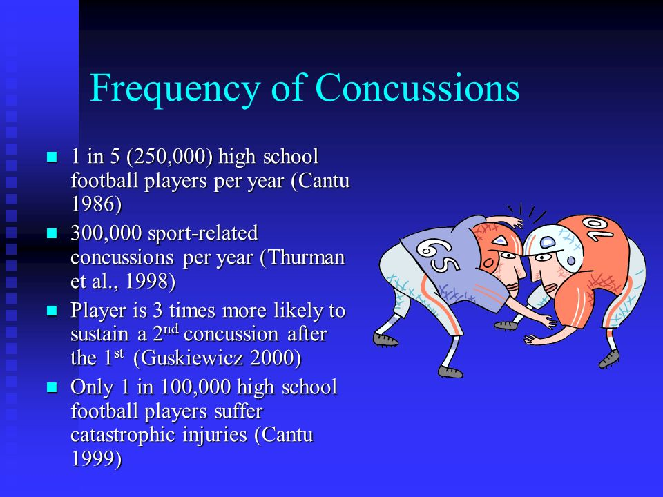 Frequency of Concussions