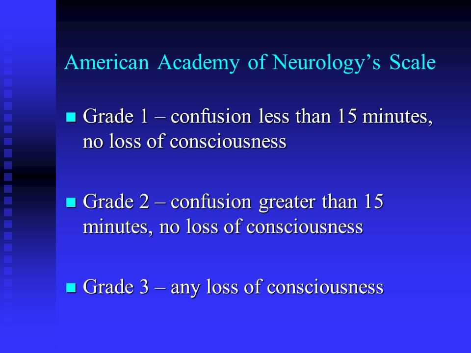 American Academy of Neurology's Scale
