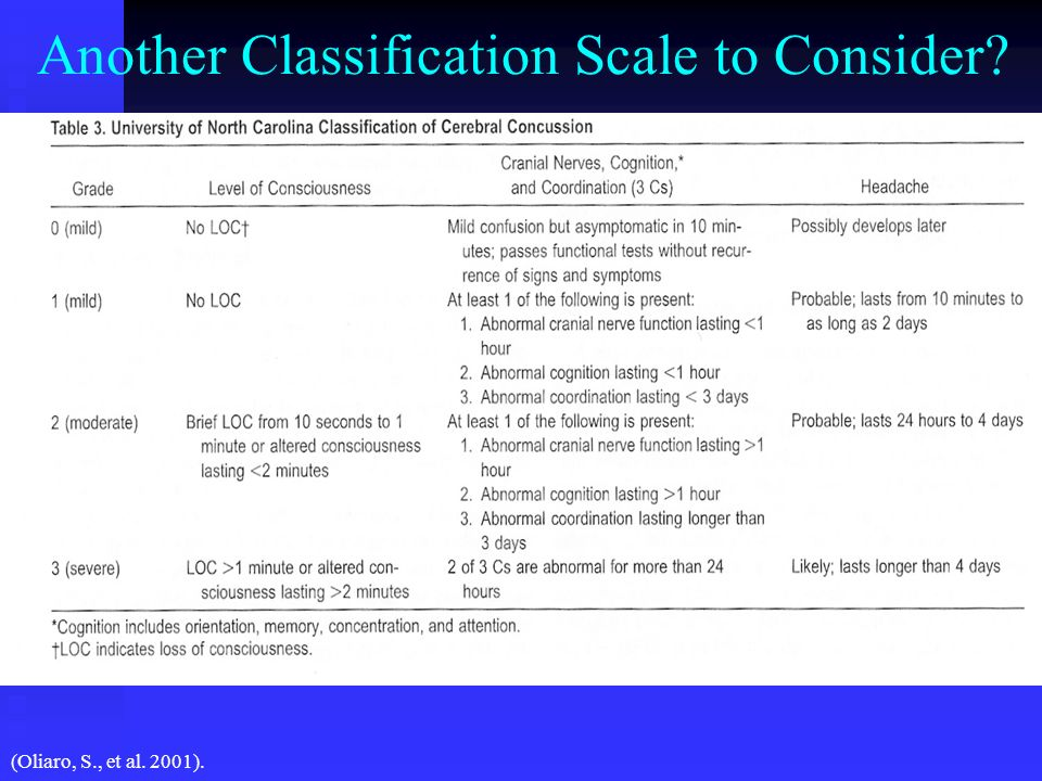 Another Classification Scale to Consider