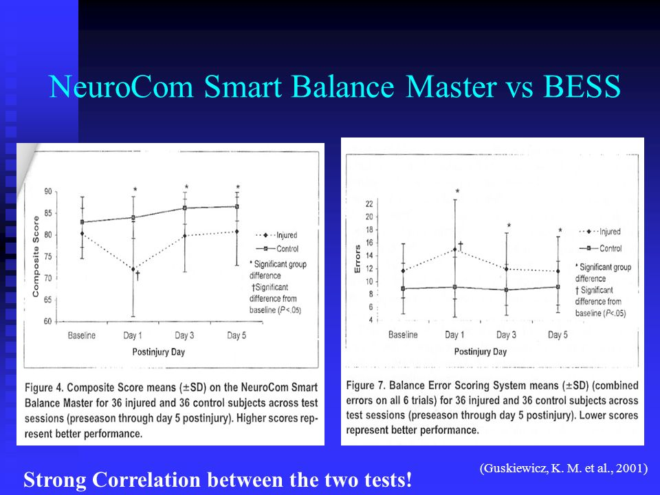 NeuroCom Smart Balance Master vs BESS
