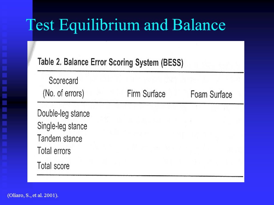 Test Equilibrium and Balance