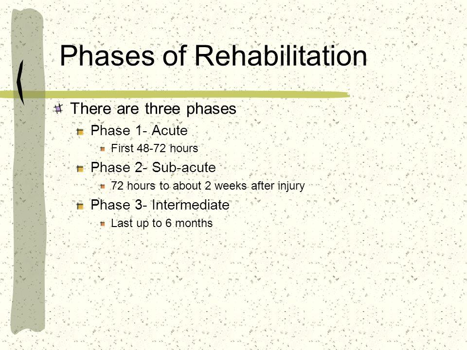 Phases of Rehabilitation