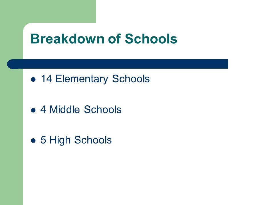 Breakdown of Schools 14 Elementary Schools 4 Middle Schools