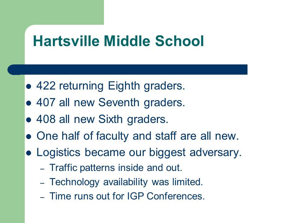 Hartsville Middle School