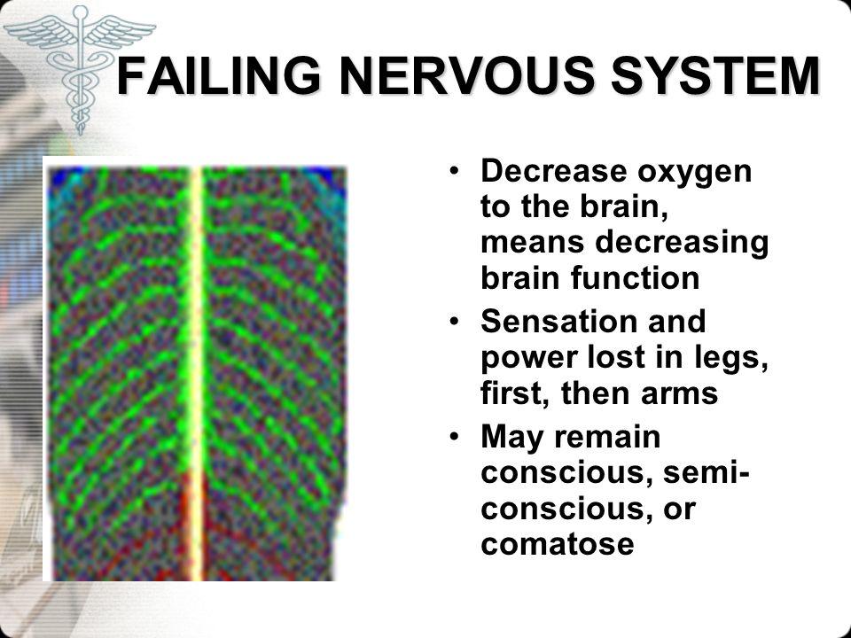 FAILING NERVOUS SYSTEM