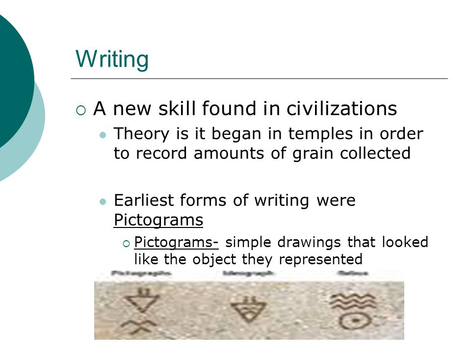 Writing A new skill found in civilizations