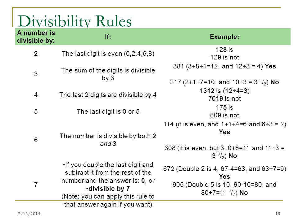 A number is divisible by: