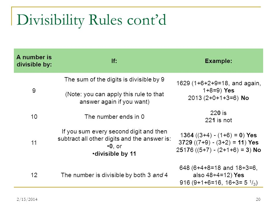 Divisibility Rules cont'd