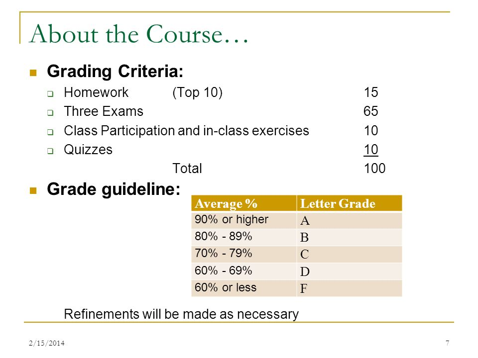About the Course… Grading Criteria: Grade guideline:
