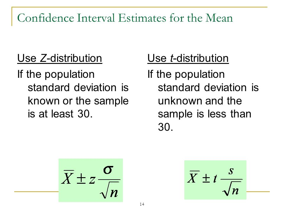 Confidence Interval Estimates for the Mean