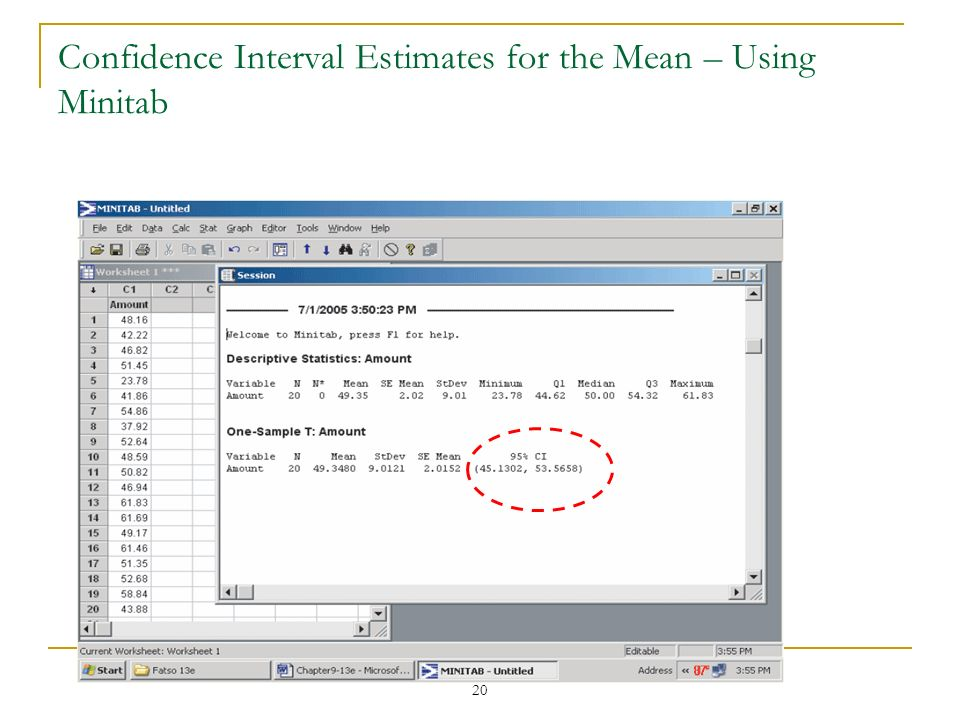 Confidence Interval Estimates for the Mean – Using Minitab
