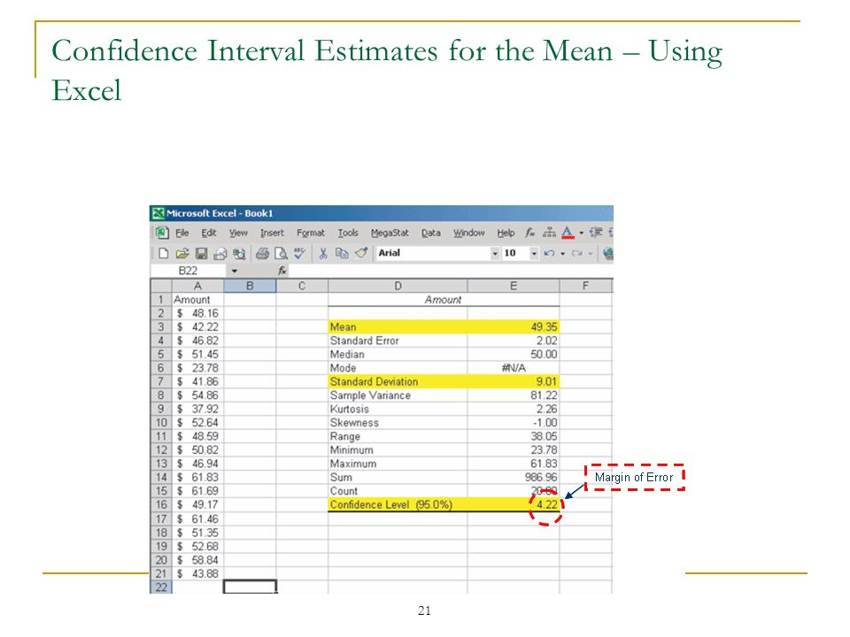 Confidence Interval Estimates for the Mean – Using Excel