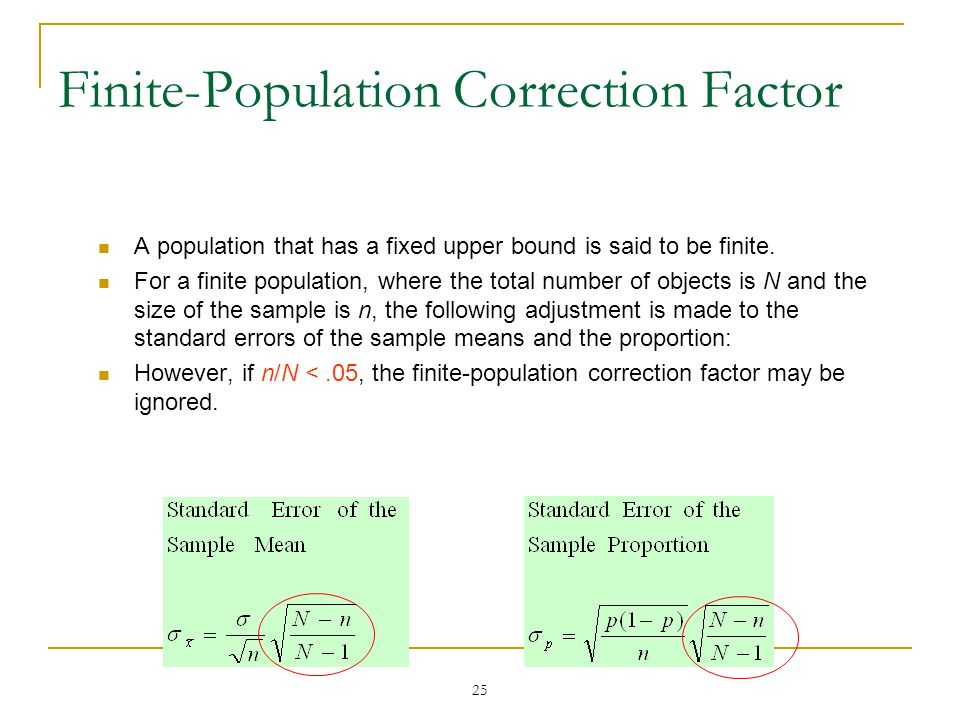 Finite-Population Correction Factor