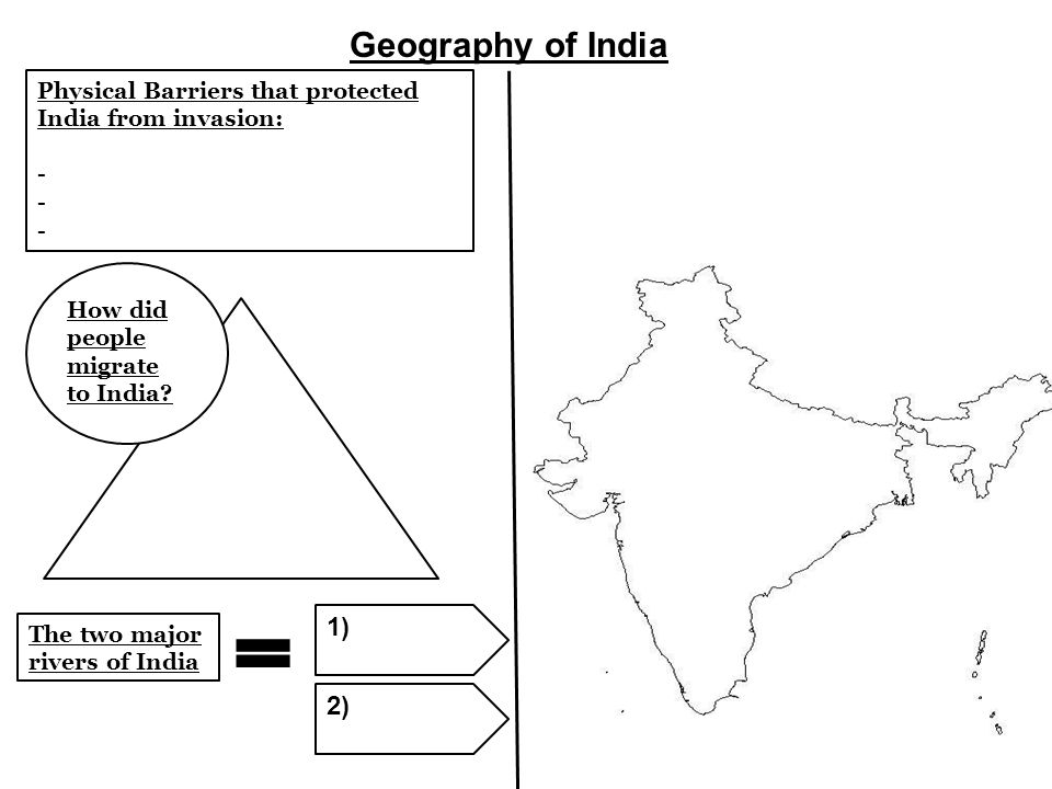 Geography of India Physical Barriers that protected India from invasion: - How did people migrate to India