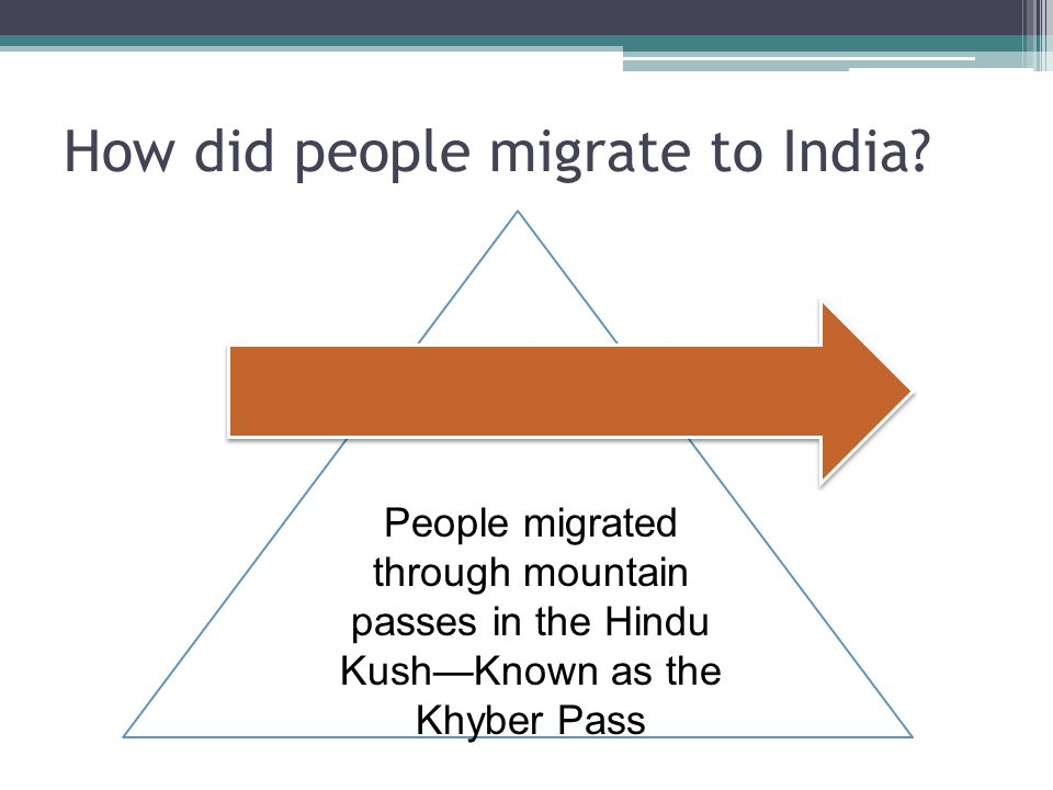 How did people migrate to India