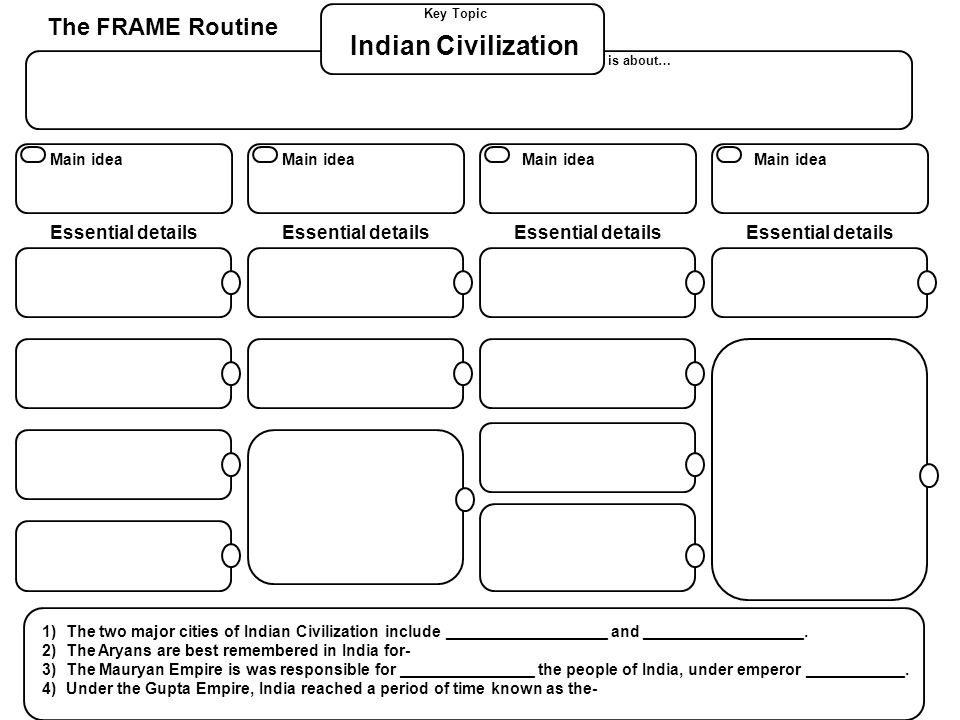 Indian Civilization The FRAME Routine Essential details