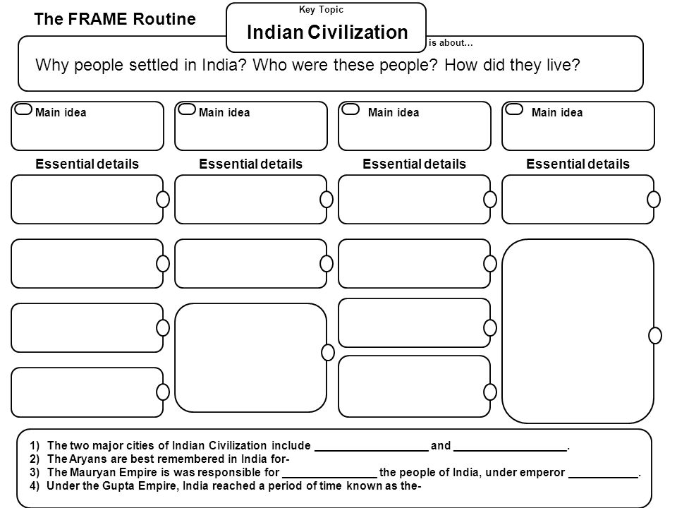 Indian Civilization The FRAME Routine