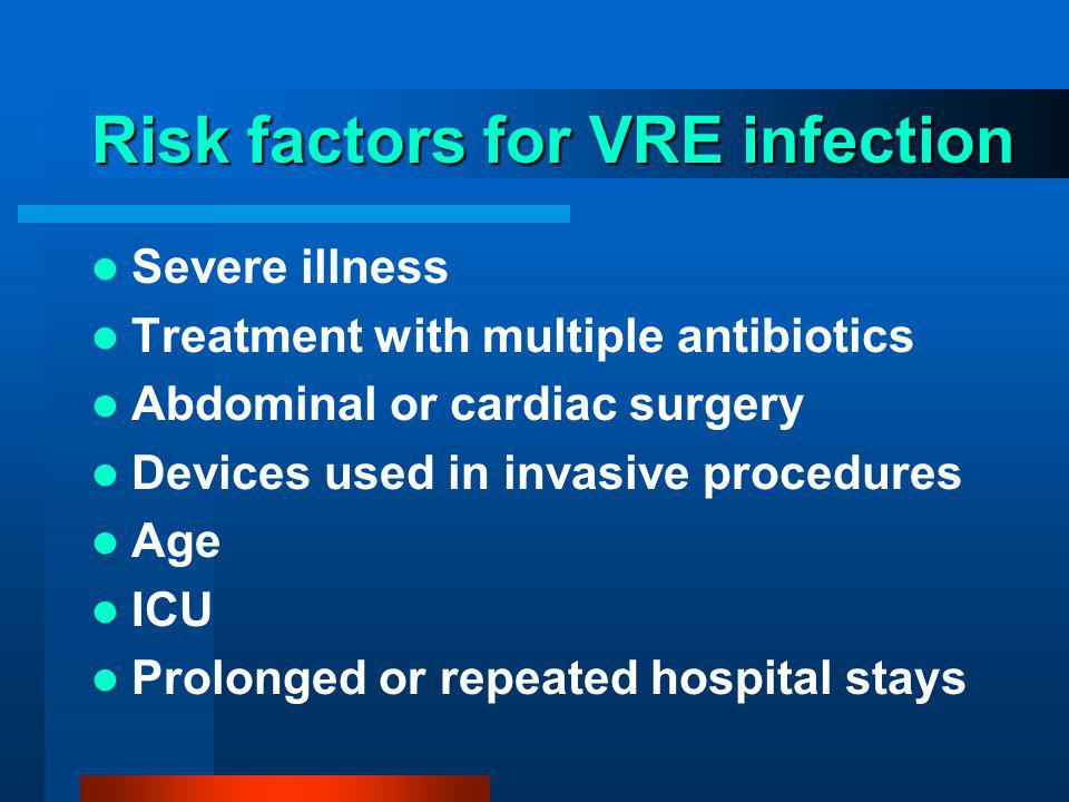 Risk factors for VRE infection