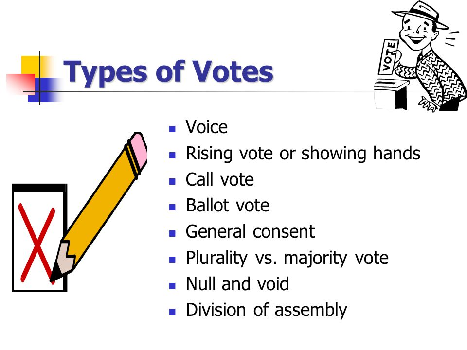 Types of Votes Voice Rising vote or showing hands Call vote