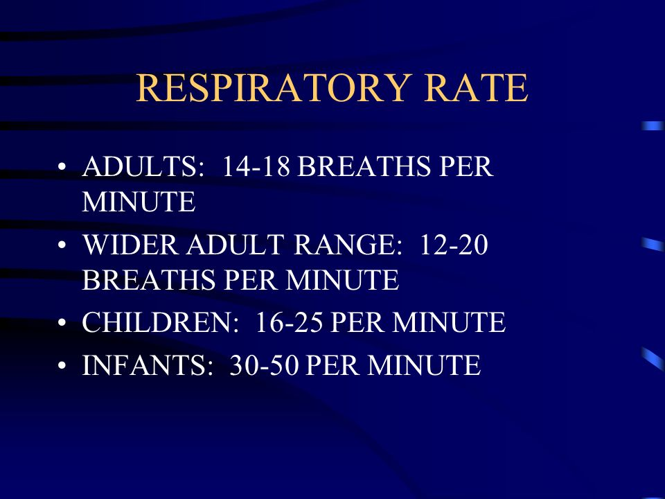 RESPIRATORY RATE ADULTS: 14-18 BREATHS PER MINUTE