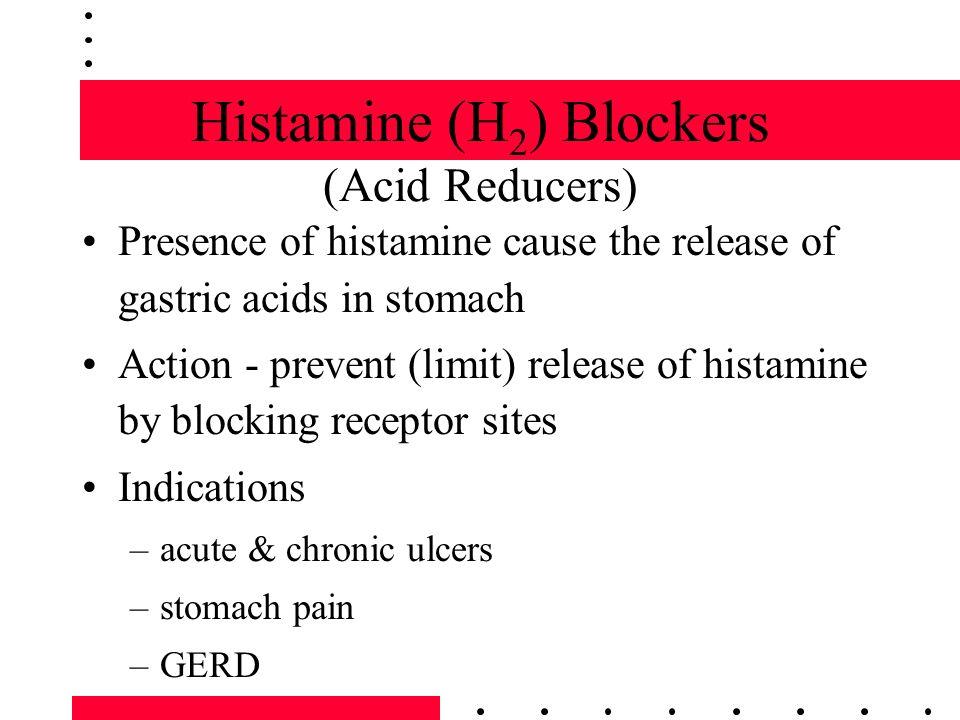 Histamine (H2) Blockers (Acid Reducers)