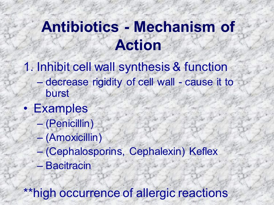 Antibiotics - Mechanism of Action