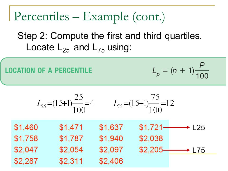 Percentiles – Example (cont.)