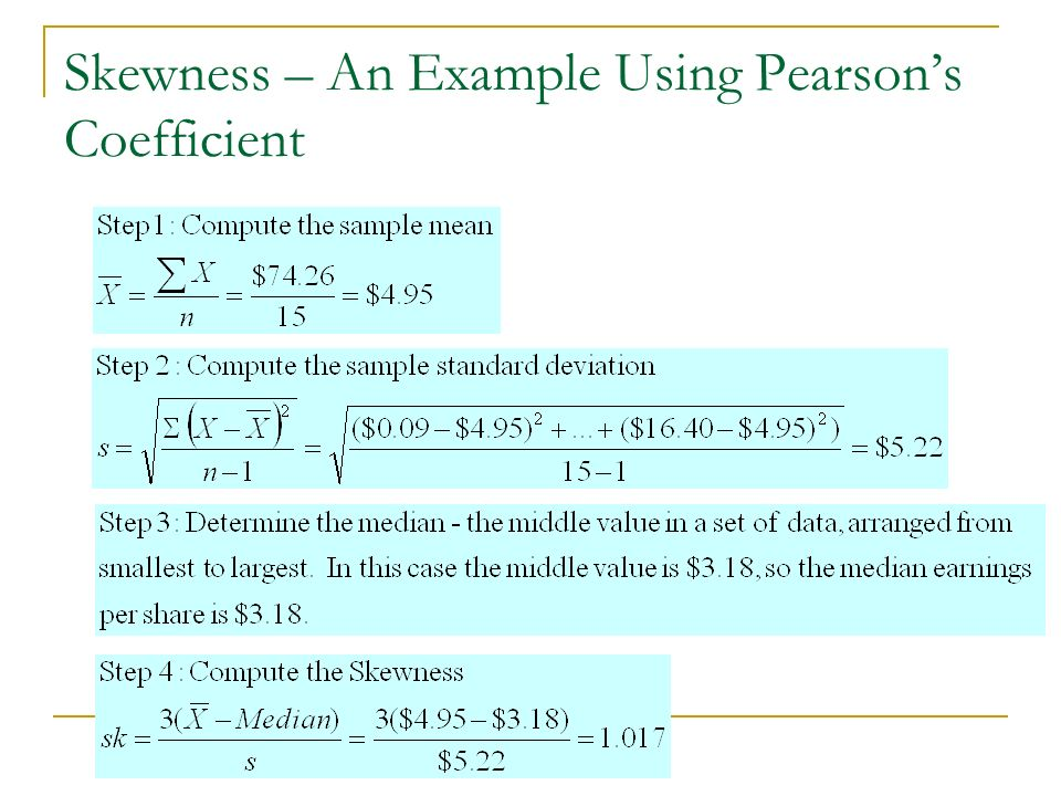 Skewness – An Example Using Pearson's Coefficient