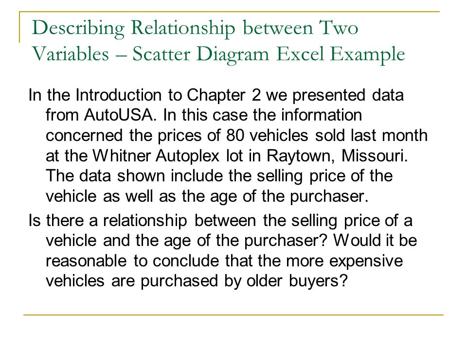 Describing Relationship between Two Variables – Scatter Diagram Excel Example