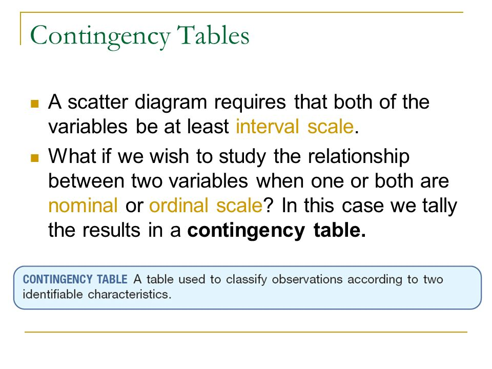 Contingency Tables A scatter diagram requires that both of the variables be at least interval scale.