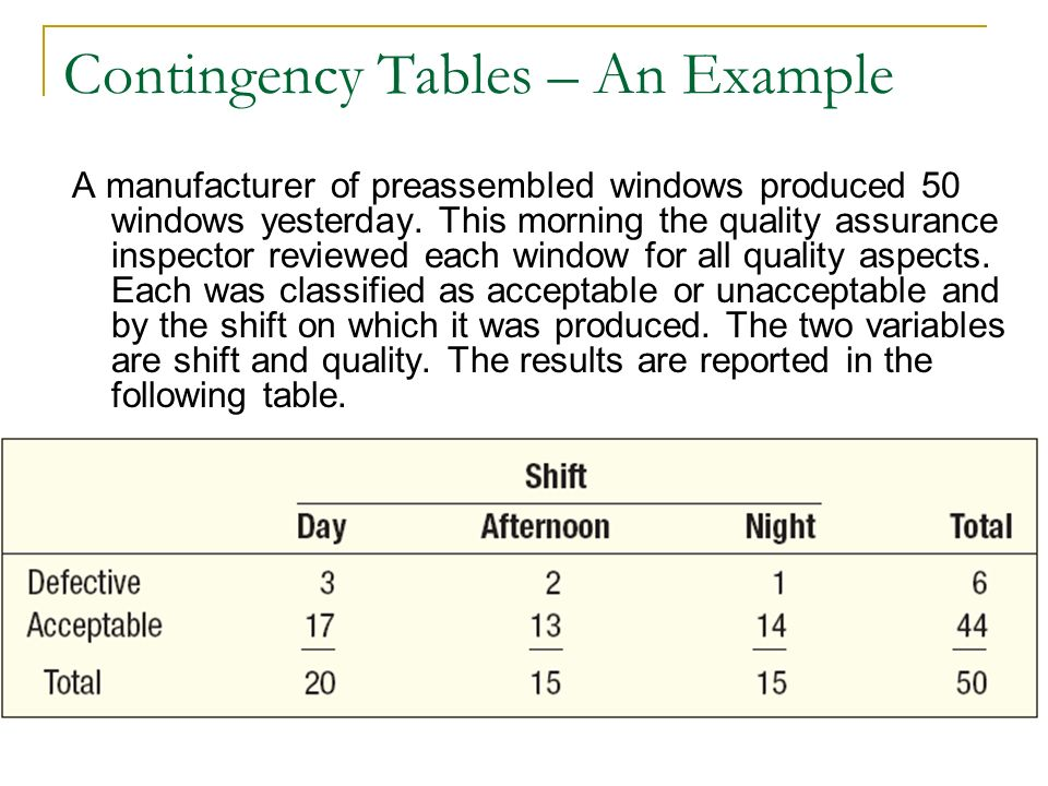 Contingency Tables – An Example