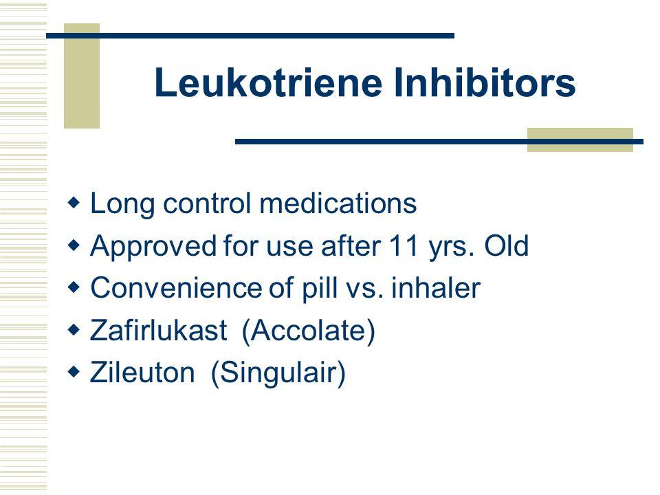 Leukotriene Inhibitors