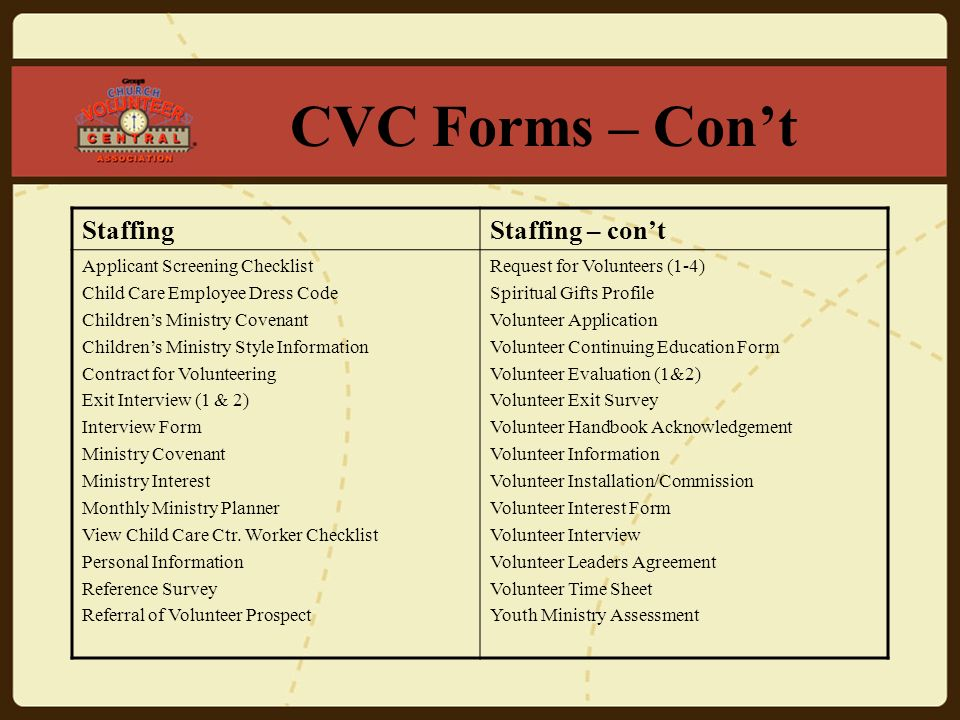 cvc article categories