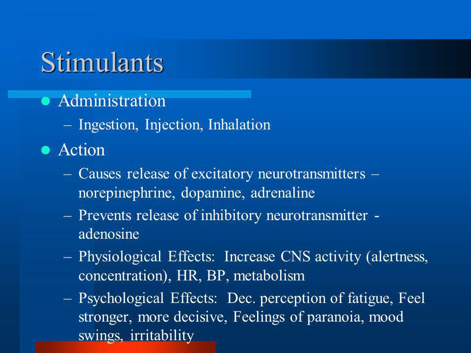 Stimulants Administration Action Ingestion, Injection, Inhalation