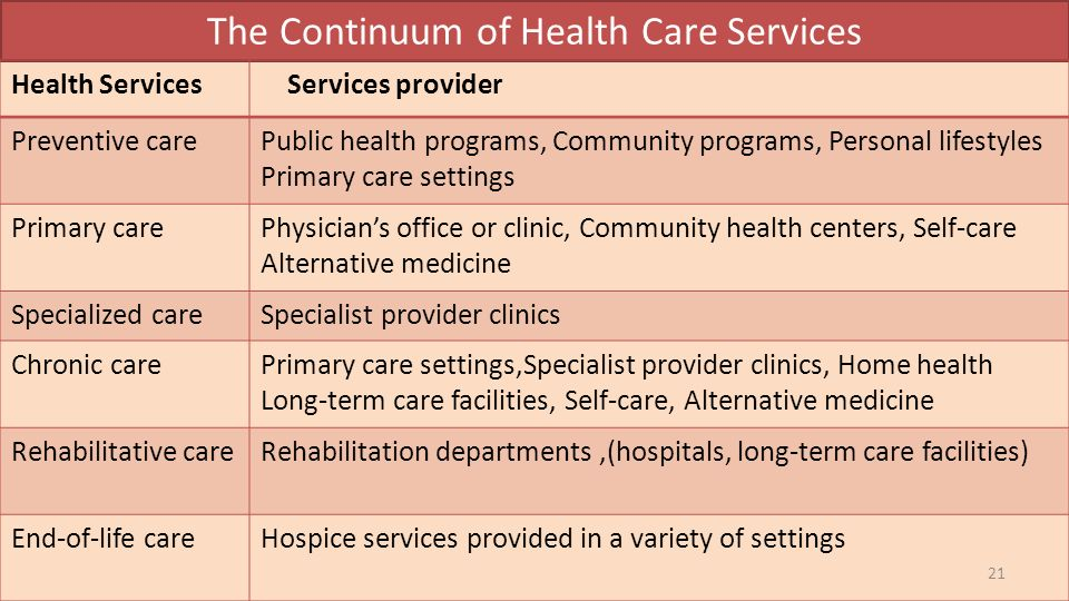 what is the continuum of care services in the united states Achieving the criteria of the continuum of care  achieving the criteria of the continuum of care grant:  the united states department of housing and urban.