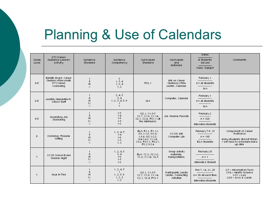 Planning & Use of Calendars