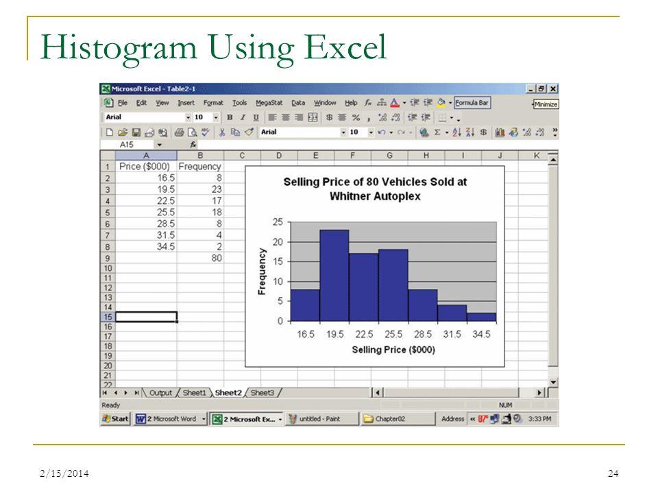 Histogram Using Excel 3/28/2017