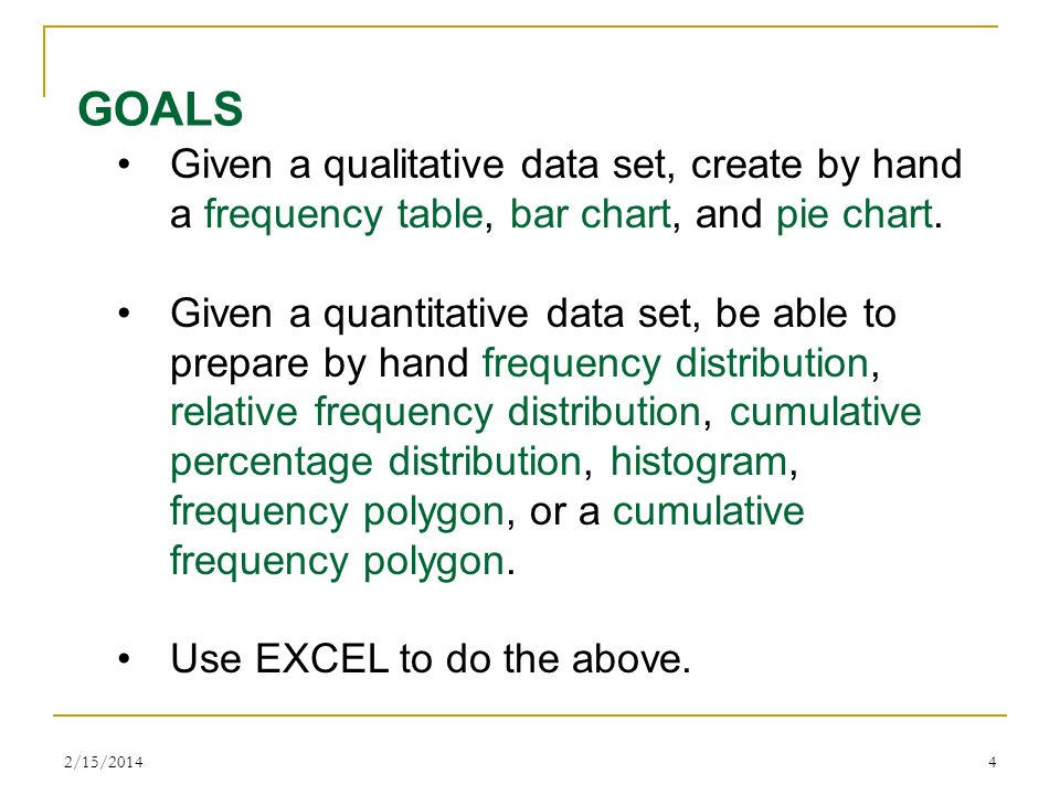 GOALSGiven a qualitative data set, create by hand a frequency table, bar chart, and pie chart.