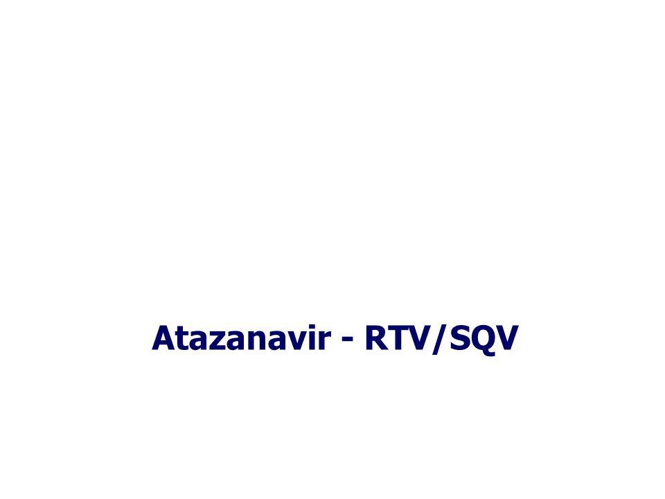 Atazanavir - RTV/SQV