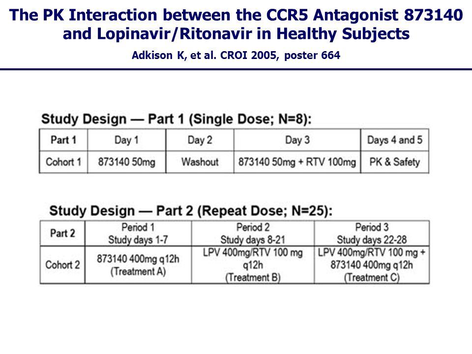 Adkison K, et al. CROI 2005, poster 664