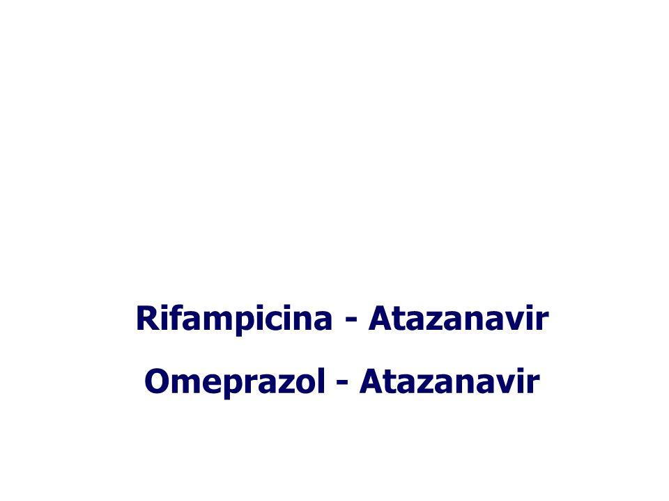Rifampicina - Atazanavir Omeprazol - Atazanavir