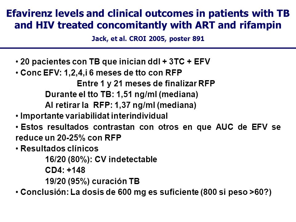 Efavirenz levels and clinical outcomes in patients with TB and HIV treated concomitantly with ART and rifampin