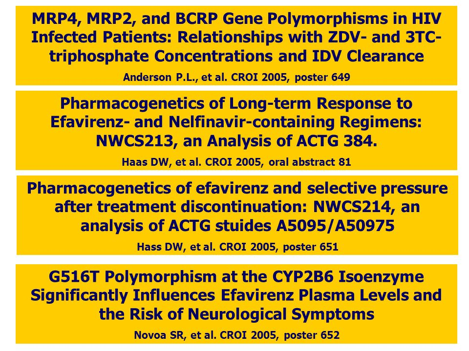 MRP4, MRP2, and BCRP Gene Polymorphisms in HIV Infected Patients: Relationships with ZDV- and 3TC-triphosphate Concentrations and IDV Clearance